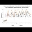 VOLKSWAGEN MK5/MK6 GTI y GOLF R PERFORMANCE INTERCOOLER, 2006–2014